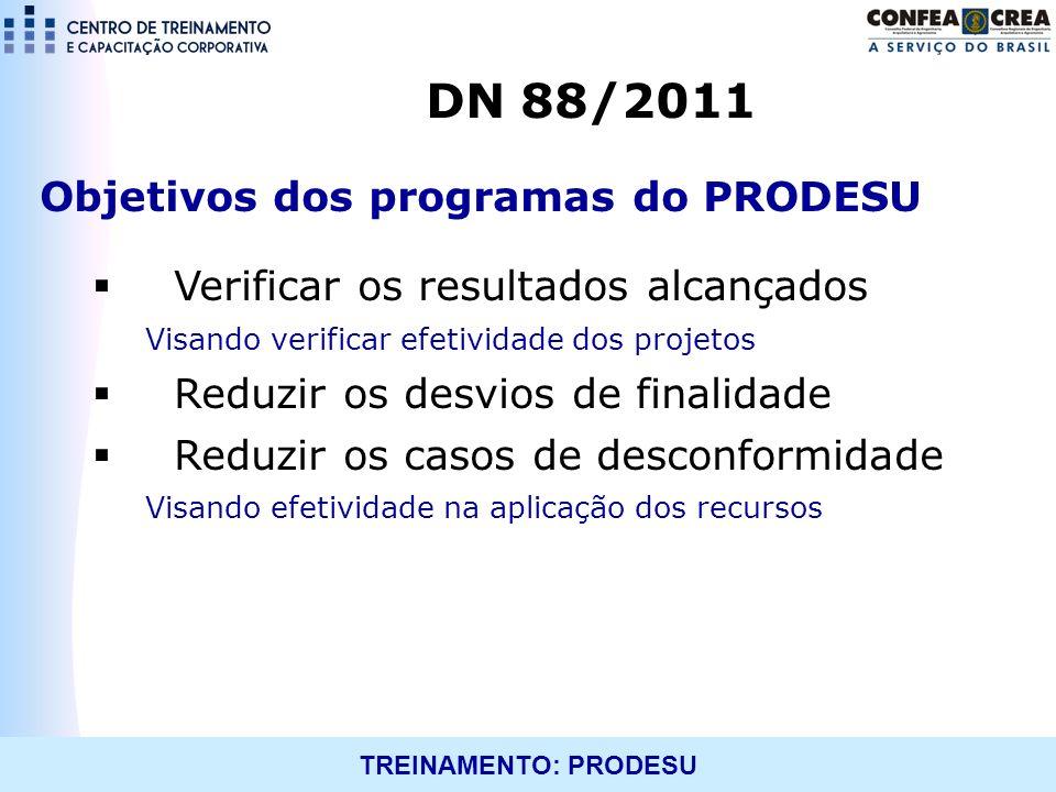TREINAMENTO: PRODESU Objetivos dos programas do PRODESU Verificar os resultados alcançados Visando verificar efetividade dos projetos Reduzir os desvi