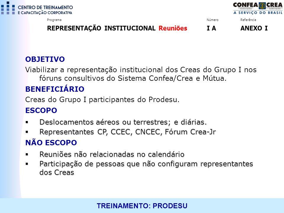TREINAMENTO: PRODESU Programa REPRESENTAÇÃO INSTITUCIONAL Reuniões Número I A Referência ANEXO I OBJETIVO Viabilizar a representação institucional dos
