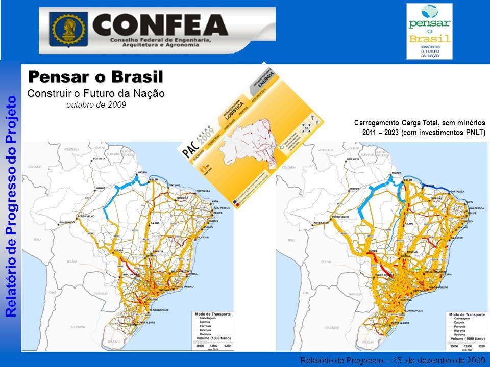 Relatório de Progresso – 15 de dezembro de 2009 Relatório de Progresso do Projeto Pensar o Brasil Construir o Futuro da Nação outubro de 2009 Carregam