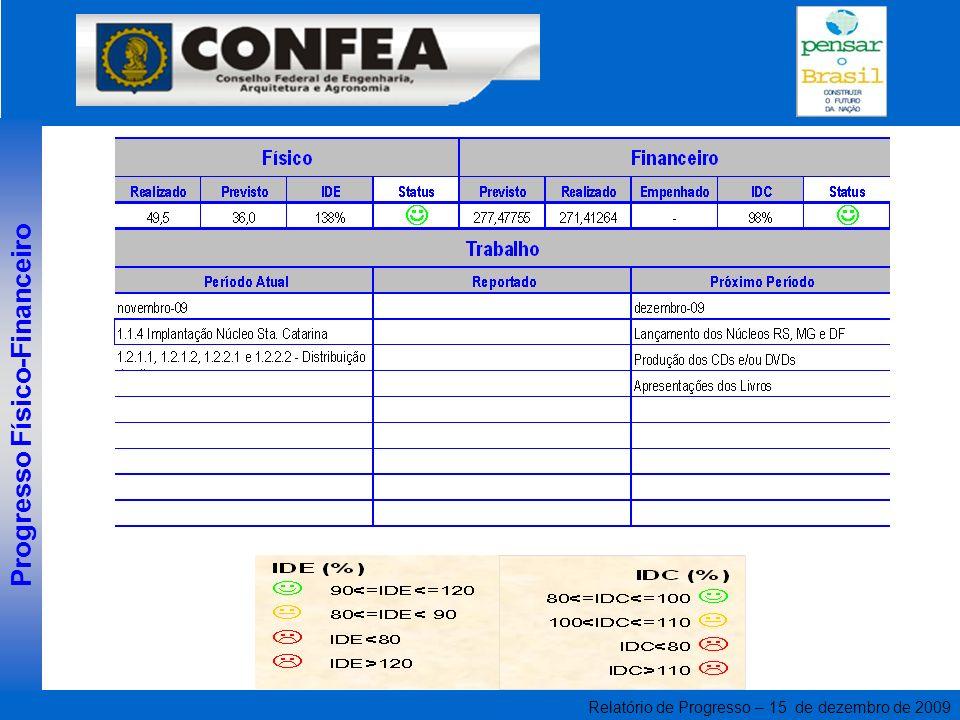 Relatório de Progresso – 15 de dezembro de 2009 Progresso Físico-Financeiro