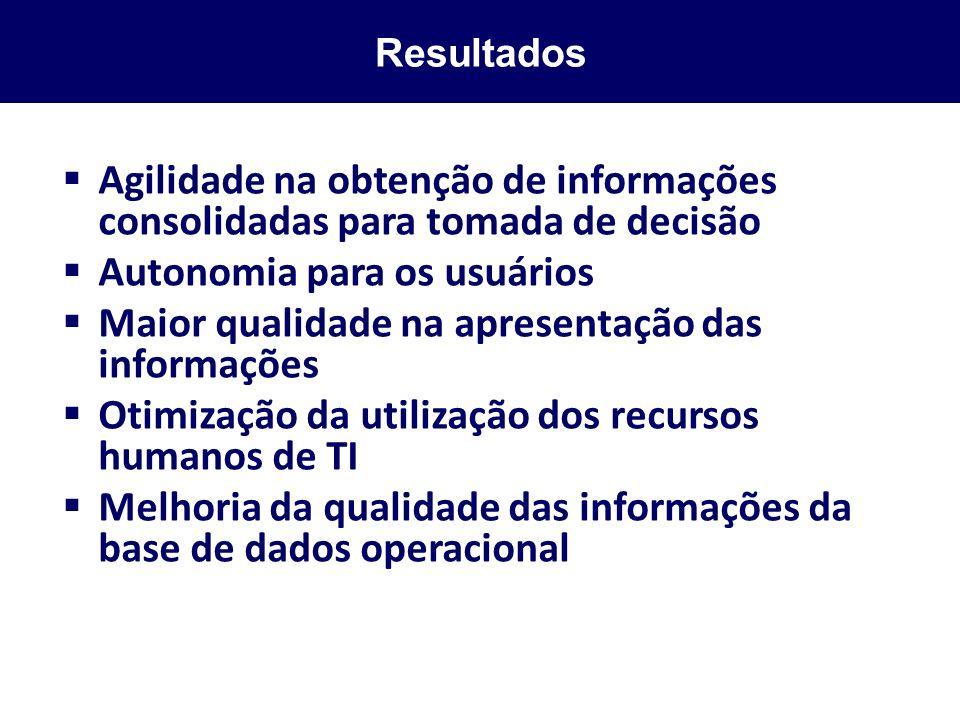 Resultados Agilidade na obtenção de informações consolidadas para tomada de decisão Autonomia para os usuários Maior qualidade na apresentação das inf