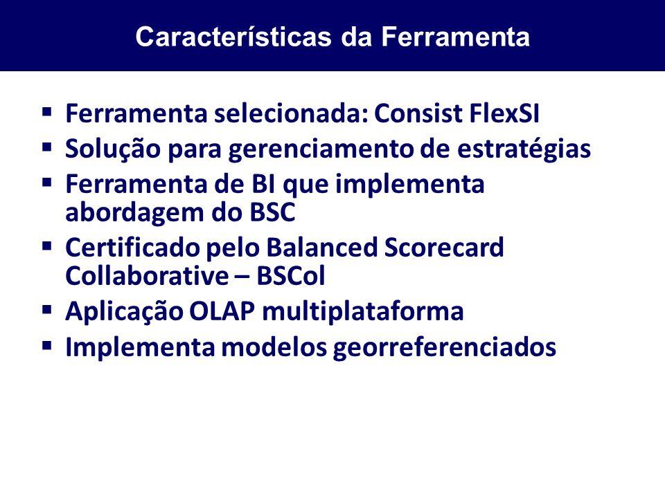 Características da Ferramenta Ferramenta selecionada: Consist FlexSI Solução para gerenciamento de estratégias Ferramenta de BI que implementa abordag