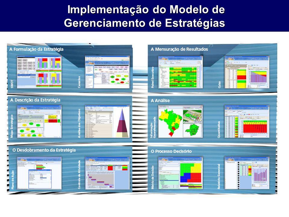 Implementação do Modelo de Implementação do Modelo de Gerenciamento de Estratégias