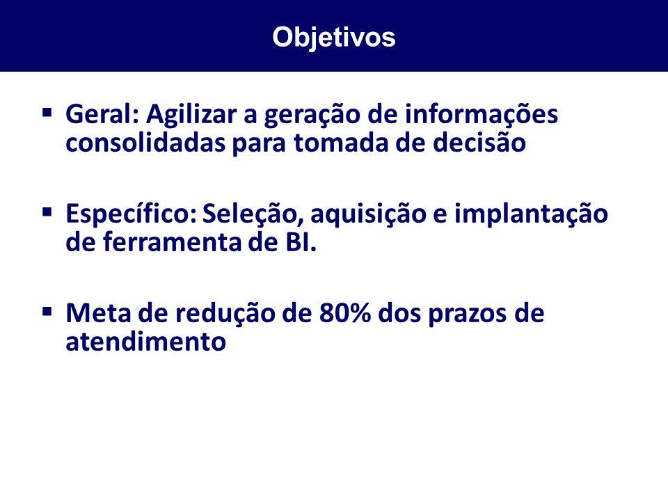Objetivos Geral: Agilizar a geração de informações consolidadas para tomada de decisão Específico: Seleção, aquisição e implantação de ferramenta de B