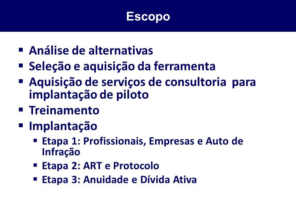Escopo Análise de alternativas Seleção e aquisição da ferramenta Aquisição de serviços de consultoria para implantação de piloto Treinamento Implantaç