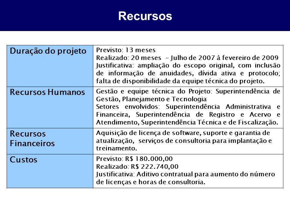Recursos Duração do projeto Previsto: 13 meses Realizado: 20 meses - Julho de 2007 à fevereiro de 2009 Justificativa: ampliação do escopo original, co