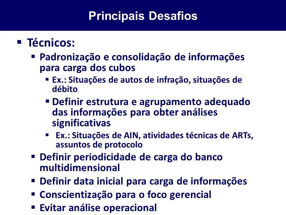 Principais Desafios Técnicos: Padronização e consolidação de informações para carga dos cubos Ex.: Situações de autos de infração, situações de débito