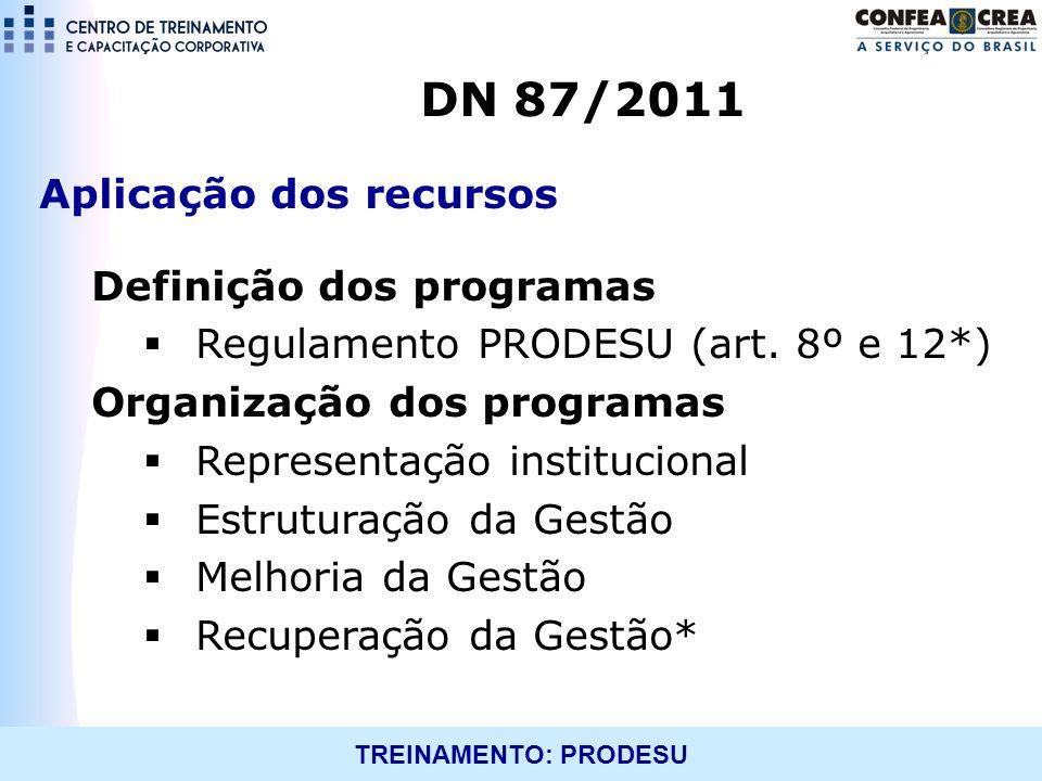 TREINAMENTO: PRODESU Aplicação dos recursos Definição dos programas Regulamento PRODESU (art. 8º e 12*) Organização dos programas Representação instit