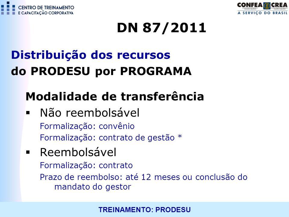 TREINAMENTO: PRODESU Distribuição dos recursos do PRODESU por PROGRAMA Modalidade de transferência Não reembolsável Formalização: convênio Formalizaçã