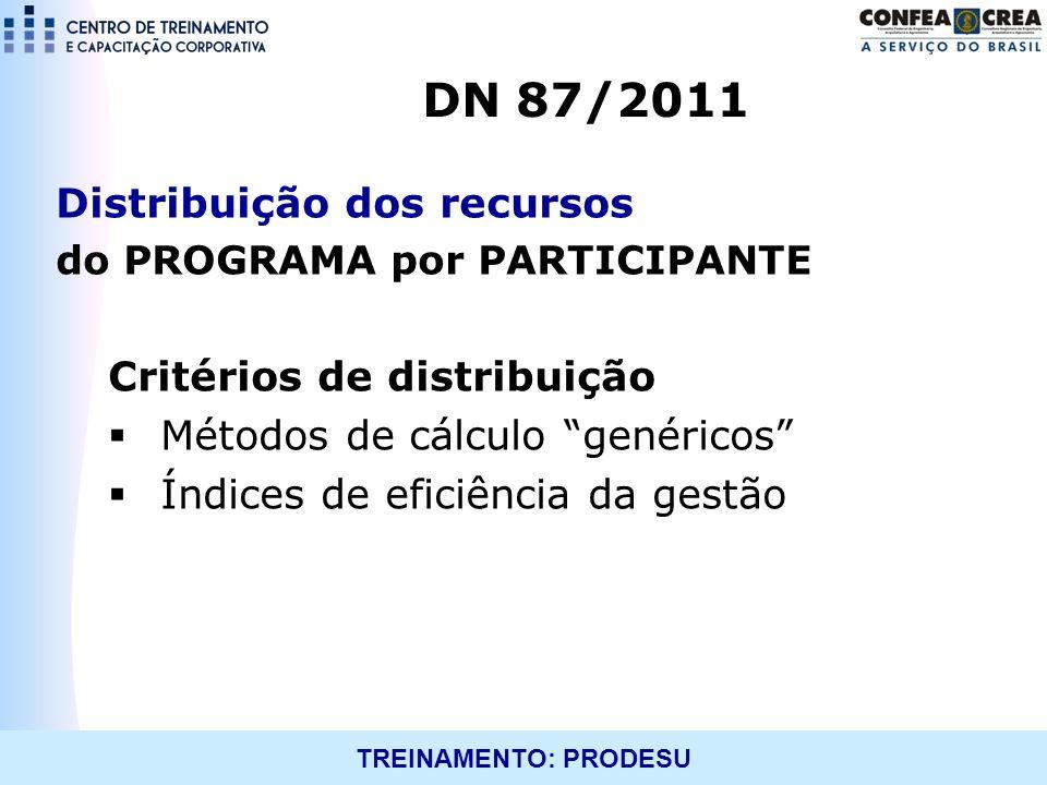 TREINAMENTO: PRODESU Distribuição dos recursos do PROGRAMA por PARTICIPANTE Critérios de distribuição Métodos de cálculo genéricos Índices de eficiênc