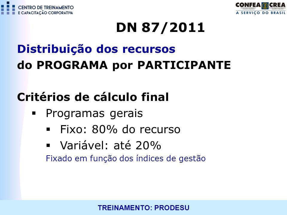 TREINAMENTO: PRODESU Distribuição dos recursos do PROGRAMA por PARTICIPANTE Critérios de cálculo final Programas gerais Fixo: 80% do recurso Variável:
