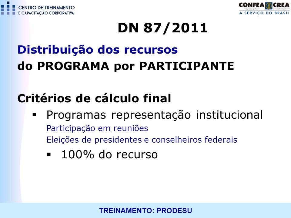 TREINAMENTO: PRODESU Distribuição dos recursos do PROGRAMA por PARTICIPANTE Critérios de cálculo final Programas representação institucional Participa