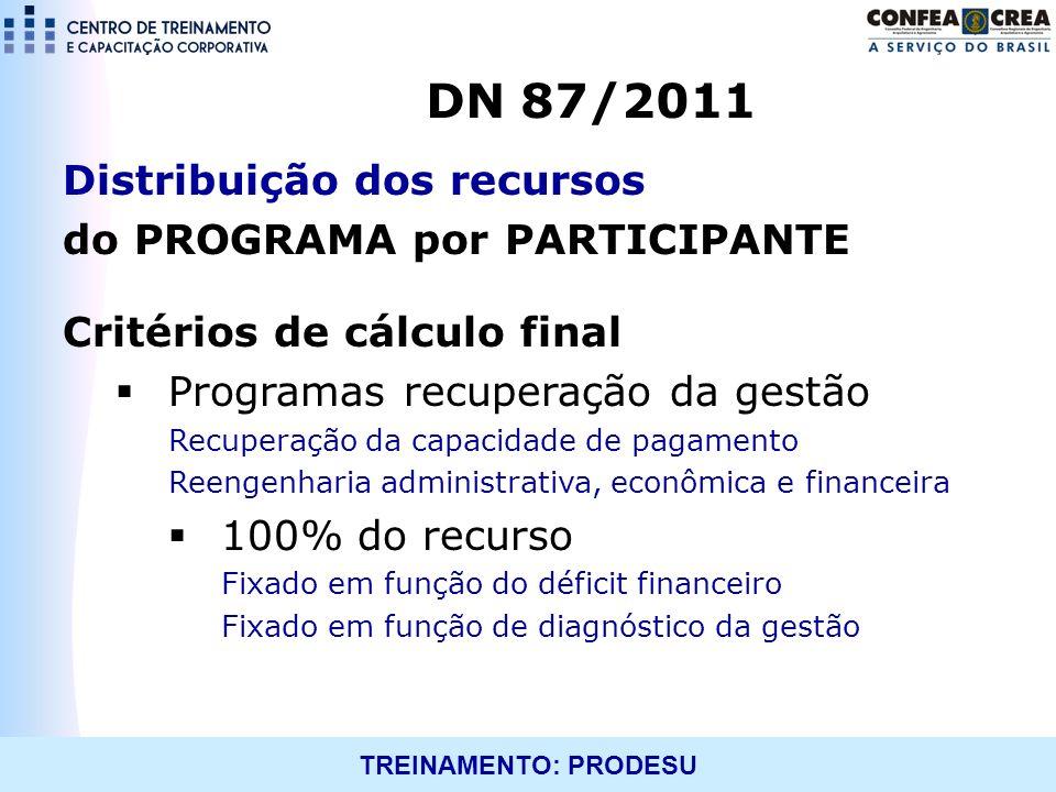 TREINAMENTO: PRODESU Distribuição dos recursos do PROGRAMA por PARTICIPANTE Critérios de cálculo final Programas recuperação da gestão Recuperação da