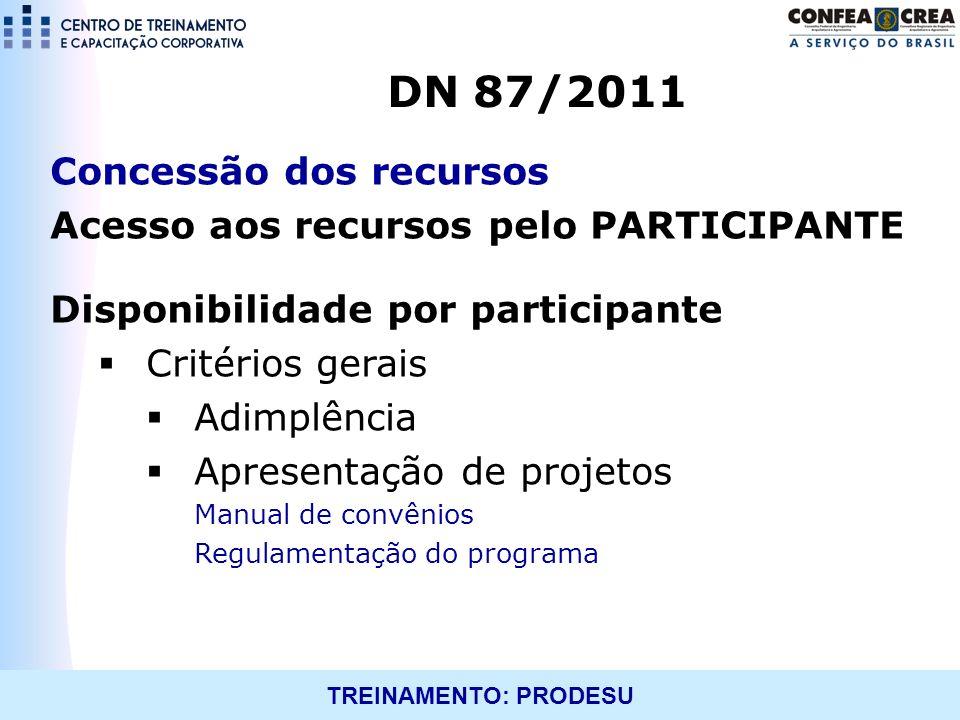 TREINAMENTO: PRODESU Concessão dos recursos Acesso aos recursos pelo PARTICIPANTE Disponibilidade por participante Critérios gerais Adimplência Aprese