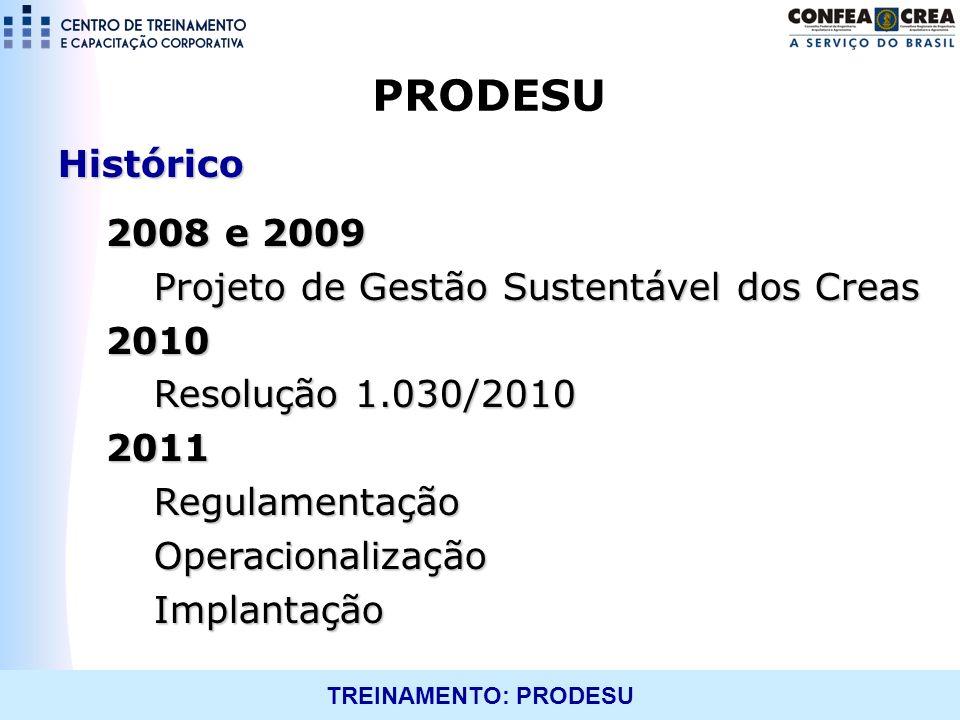 TREINAMENTO: PRODESU PRODESU Histórico 2008 e 2009 Projeto de Gestão Sustentável dos Creas 2010 Resolução 1.030/2010 2011RegulamentaçãoOperacionalizaç