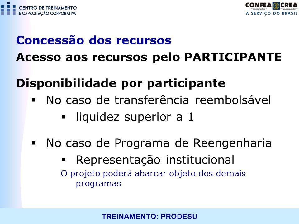 TREINAMENTO: PRODESU Concessão dos recursos Acesso aos recursos pelo PARTICIPANTE Disponibilidade por participante No caso de transferência reembolsáv