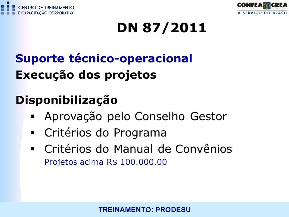 TREINAMENTO: PRODESU Suporte técnico-operacional Execução dos projetos Disponibilização Aprovação pelo Conselho Gestor Critérios do Programa Critérios