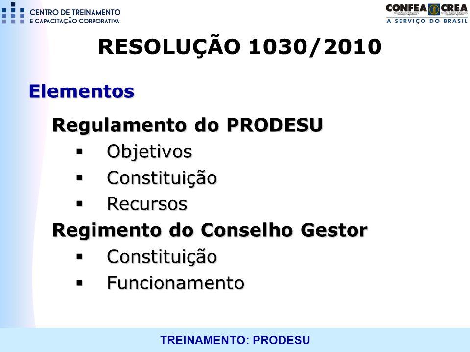 TREINAMENTO: PRODESU RESOLUÇÃO 1030/2010 Elementos Regulamento do PRODESU Objetivos Objetivos Constituição Constituição Recursos Recursos Regimento do
