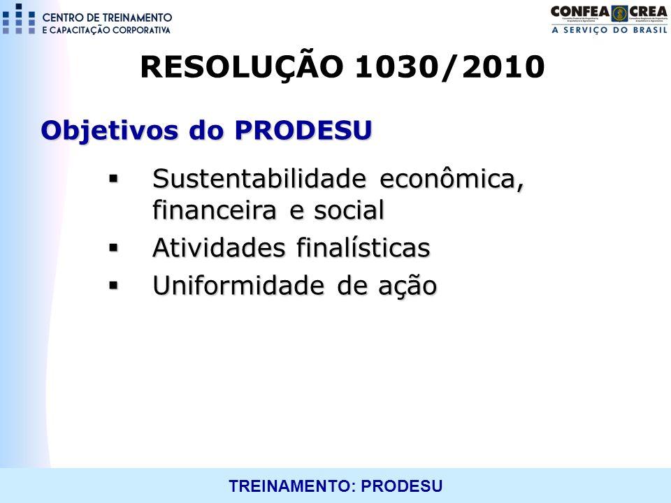 TREINAMENTO: PRODESU RESOLUÇÃO 1030/2010 Objetivos do PRODESU Sustentabilidade econômica, financeira e social Sustentabilidade econômica, financeira e