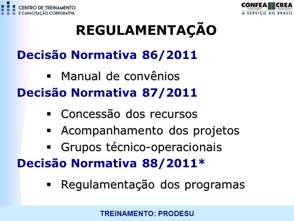 TREINAMENTO: PRODESU REGULAMENTAÇÃO Decisão Normativa 86/2011 Manual de convênios Manual de convênios Decisão Normativa 87/2011 Concessão dos recursos