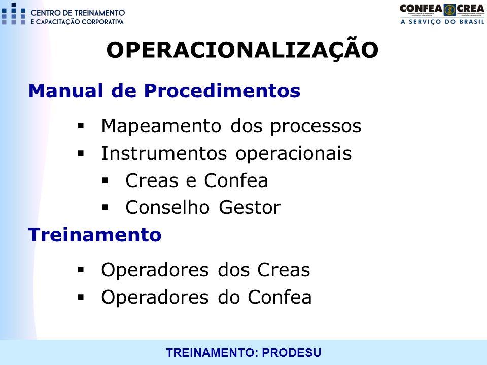 TREINAMENTO: PRODESU OPERACIONALIZAÇÃO Manual de Procedimentos Mapeamento dos processos Mapeamento dos processos Instrumentos operacionais Instrumento