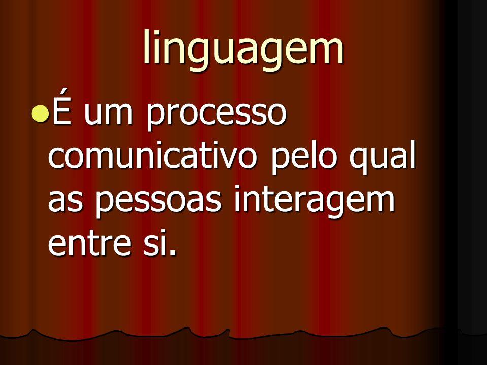 linguagem É um processo comunicativo pelo qual as pessoas interagem entre si. É um processo comunicativo pelo qual as pessoas interagem entre si.
