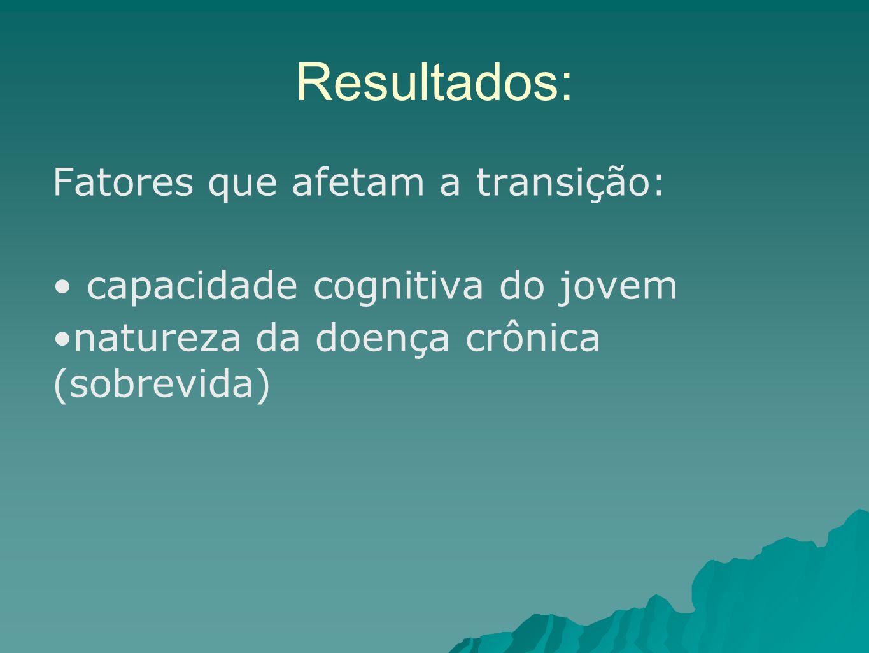 Resultados: Fatores que afetam a transição: capacidade cognitiva do jovem natureza da doença crônica (sobrevida)