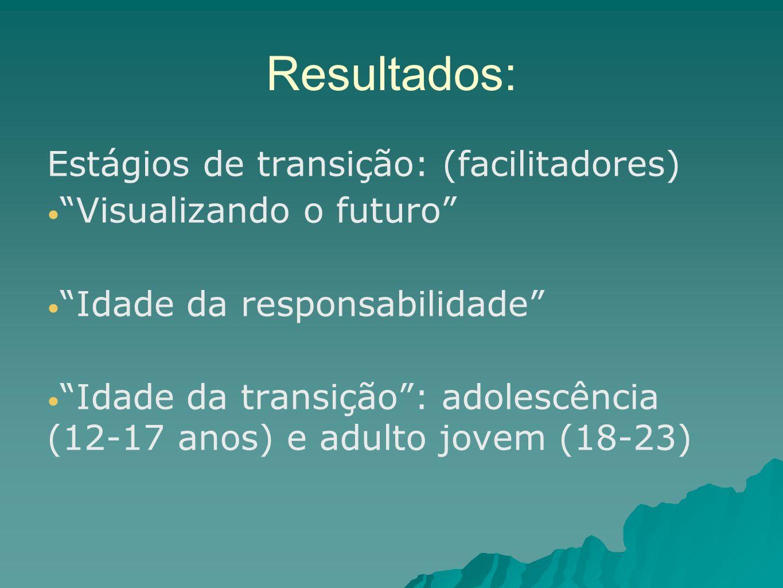 Resultados: Estágios de transição: (facilitadores) Visualizando o futuro Idade da responsabilidade Idade da transição: adolescência (12-17 anos) e adu
