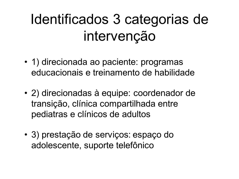 Identificados 3 categorias de intervenção 1) direcionada ao paciente: programas educacionais e treinamento de habilidade 2) direcionadas à equipe: coo