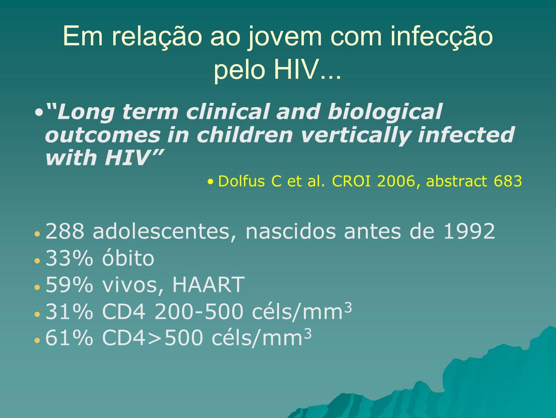 Em relação ao jovem com infecção pelo HIV... Long term clinical and biological outcomes in children vertically infected with HIV Dolfus C et al. CROI