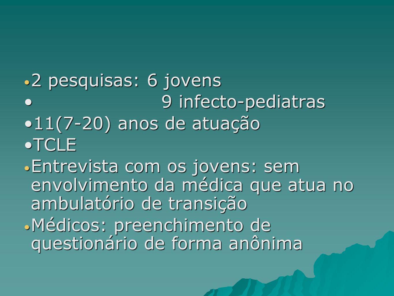 2 pesquisas: 6 jovens 2 pesquisas: 6 jovens 9 infecto-pediatras 9 infecto-pediatras 11(7-20) anos de atuação11(7-20) anos de atuação TCLETCLE Entrevis