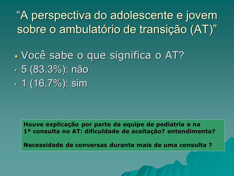 A perspectiva do adolescente e jovem sobre o ambulatório de transição (AT) Você sabe o que significa o AT ? Você sabe o que significa o AT ? 5 (83.3%)