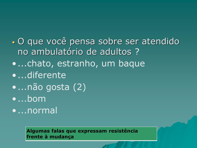 O que você pensa sobre ser atendido no ambulatório de adultos O que você pensa sobre ser atendido no ambulatório de adultos ?...chato, estranho, um ba