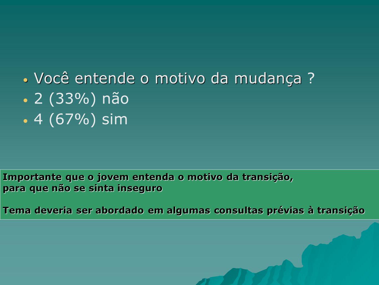Você entende o motivo da mudança Você entende o motivo da mudança ? 2 (33%) não 4 (67%) sim Importante que o jovem entenda o motivo da transição, para