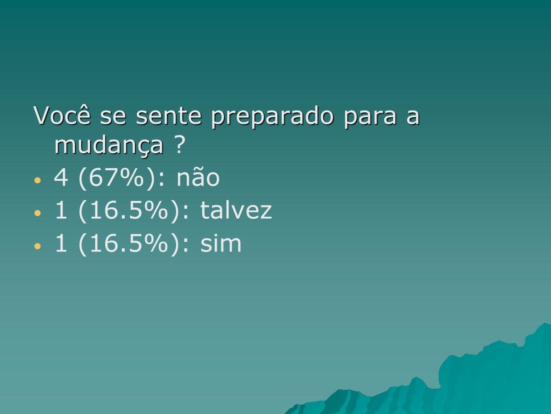 Você se sente preparado para a mudança Você se sente preparado para a mudança ? 4 (67%): não 1 (16.5%): talvez 1 (16.5%): sim