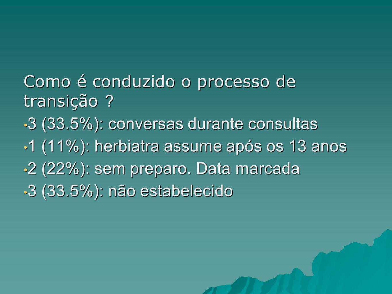 Como é conduzido o processo de transição ? 3 (33.5%): conversas durante consultas 3 (33.5%): conversas durante consultas 1 (11%): herbiatra assume apó