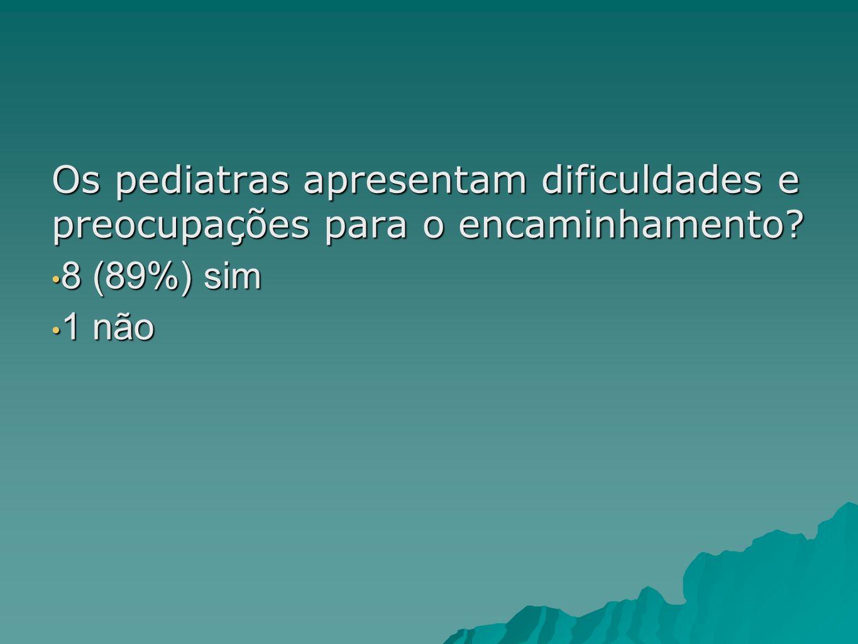 Os pediatras apresentam dificuldades e preocupações para o encaminhamento? 8 (89%) sim 8 (89%) sim 1 não 1 não