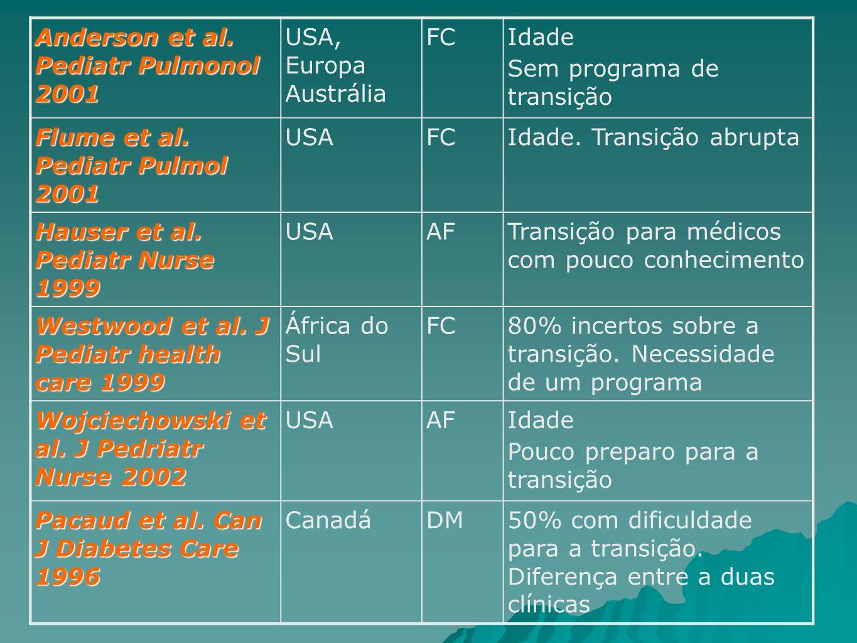 Anderson et al. Pediatr Pulmonol 2001 USA, Europa Austrália FCIdade Sem programa de transição Flume et al. Pediatr Pulmol 2001 USAFCIdade. Transição a