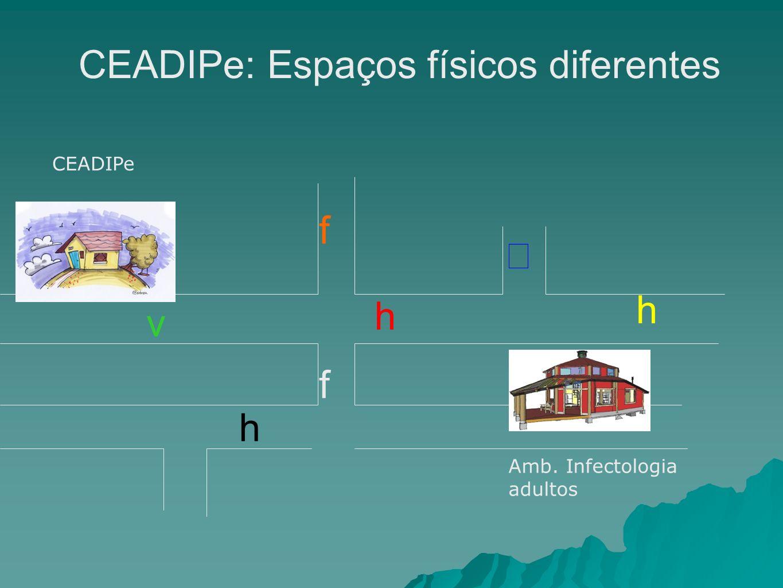 h h v f h Ž f CEADIPe: Espaços físicos diferentes CEADIPe Amb. Infectologia adultos