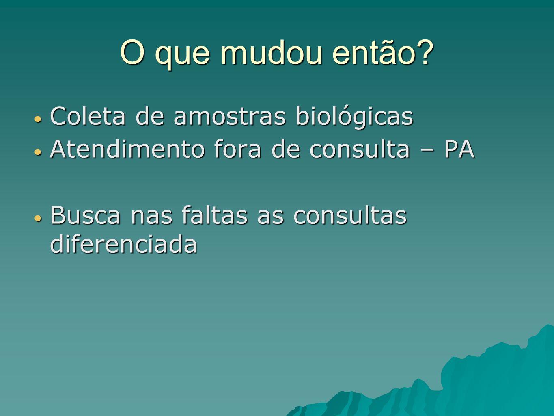 O que mudou então? Coleta de amostras biológicas Coleta de amostras biológicas Atendimento fora de consulta – PA Atendimento fora de consulta – PA Bus