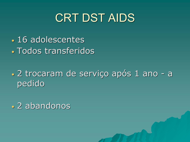 CRT DST AIDS 16 adolescentes 16 adolescentes Todos transferidos Todos transferidos 2 trocaram de serviço após 1 ano - a pedido 2 trocaram de serviço a