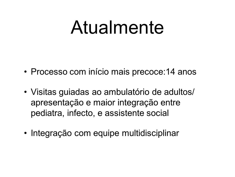 Atualmente Processo com início mais precoce:14 anos Visitas guiadas ao ambulatório de adultos/ apresentação e maior integração entre pediatra, infecto