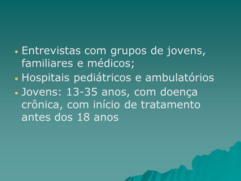 Entrevistas com grupos de jovens, familiares e médicos; Hospitais pediátricos e ambulatórios Jovens: 13-35 anos, com doença crônica, com início de tra