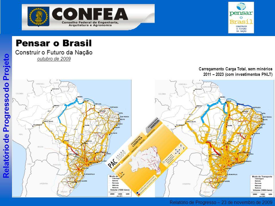 Relatório de Progresso – 23 de novembro de 2009 Relatório de Progresso do Projeto Pensar o Brasil Construir o Futuro da Nação outubro de 2009 Carregamento Carga Total, sem minérios 2011 – 2023 (com investimentos PNLT)