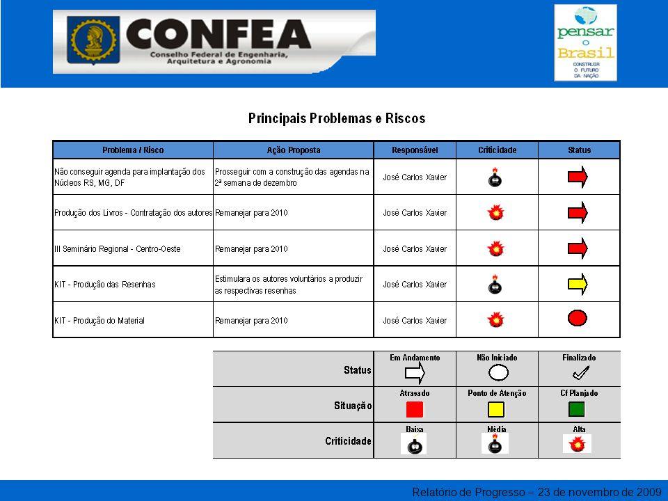 Relatório de Progresso – 23 de novembro de 2009