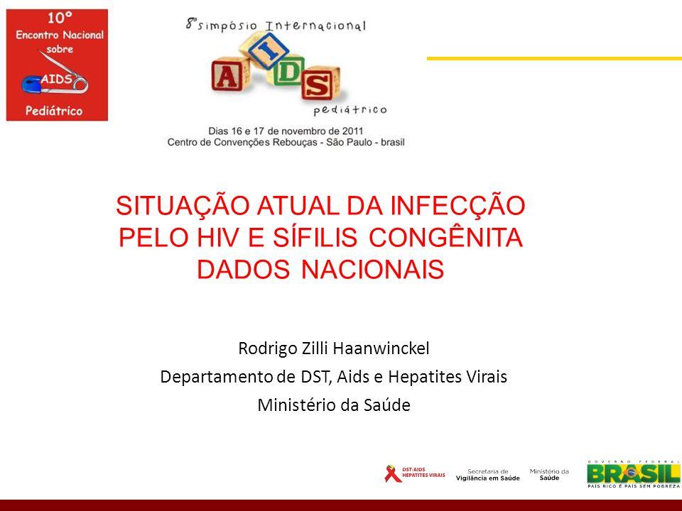 SITUAÇÃO ATUAL DA INFECÇÃO PELO HIV E SÍFILIS CONGÊNITA DADOS NACIONAIS Rodrigo Zilli Haanwinckel Departamento de DST, Aids e Hepatites Virais Ministé