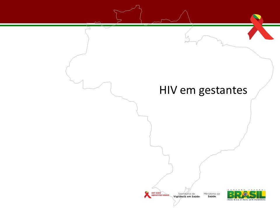 FONTE: MS/SVS/Departamento de DST, Aids e Hepatites Virais NOTA: (1) Casos notificados no SINAN até 30/06/2010.