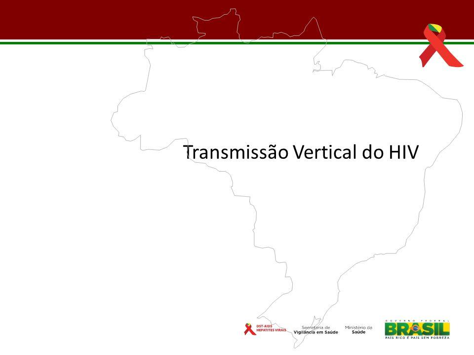 RegiãoTV (%) Norte13,40 Nordeste7,7 Centro-oeste4,3 Sudeste7,6 Sul4,9 BRASIL6,8 Fonte: Succi, 2004 Taxas de transmissão vertical do VIH por Região.