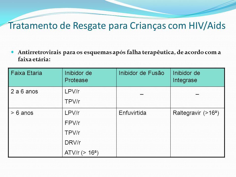 Tratamento de Resgate para Crianças com HIV/Aids Antirretrovirais para os esquemas após falha terapêutica, de acordo com a faixa etária: Faixa EtariaI
