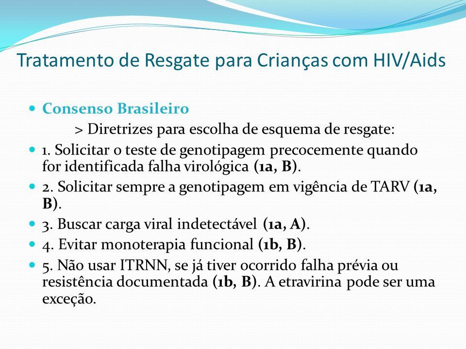 Tratamento de Resgate para Crianças com HIV/Aids Consenso Brasileiro > Diretrizes para escolha de esquema de resgate: 1. Solicitar o teste de genotipa